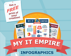 FREE My IT Empire Custom Poster