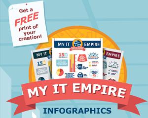 FREE My IT Empire Custom Poster